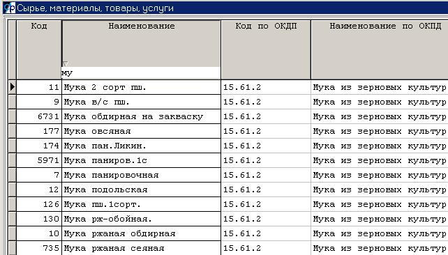 Код Окдп 2423960